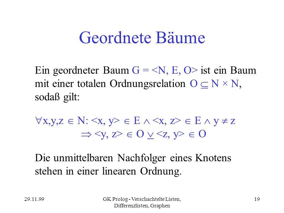 29.11.99GK Prolog - Verschachtelte Listen, Differenzlisten, Graphen 19 Geordnete Bäume Ein geordneter Baum G = ist ein Baum mit einer totalen Ordnungs