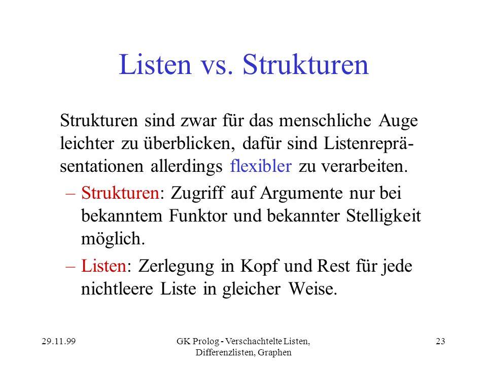 29.11.99GK Prolog - Verschachtelte Listen, Differenzlisten, Graphen 23 Listen vs. Strukturen Strukturen sind zwar für das menschliche Auge leichter zu