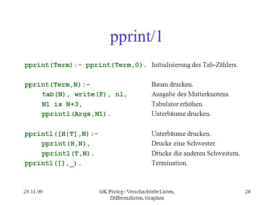 29.11.99GK Prolog - Verschachtelte Listen, Differenzlisten, Graphen 26 pprint/1 pprint(Term):- pprint(Term,0). Initialisierung des Tab-Zählers. pprint
