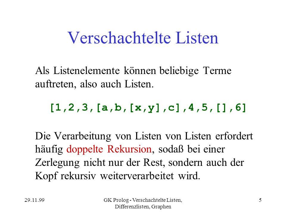 29.11.99GK Prolog - Verschachtelte Listen, Differenzlisten, Graphen 5 Verschachtelte Listen Als Listenelemente können beliebige Terme auftreten, also