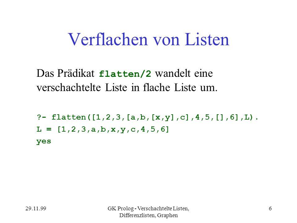 29.11.99GK Prolog - Verschachtelte Listen, Differenzlisten, Graphen 7 flatten/2 %flatten(VerschachtelteListe, FlacheListe) flatten([],[]).