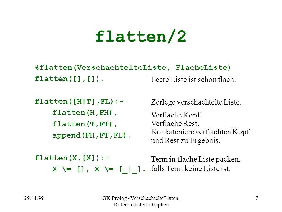 29.11.99GK Prolog - Verschachtelte Listen, Differenzlisten, Graphen 7 flatten/2 %flatten(VerschachtelteListe, FlacheListe) flatten([],[]). flatten([H|