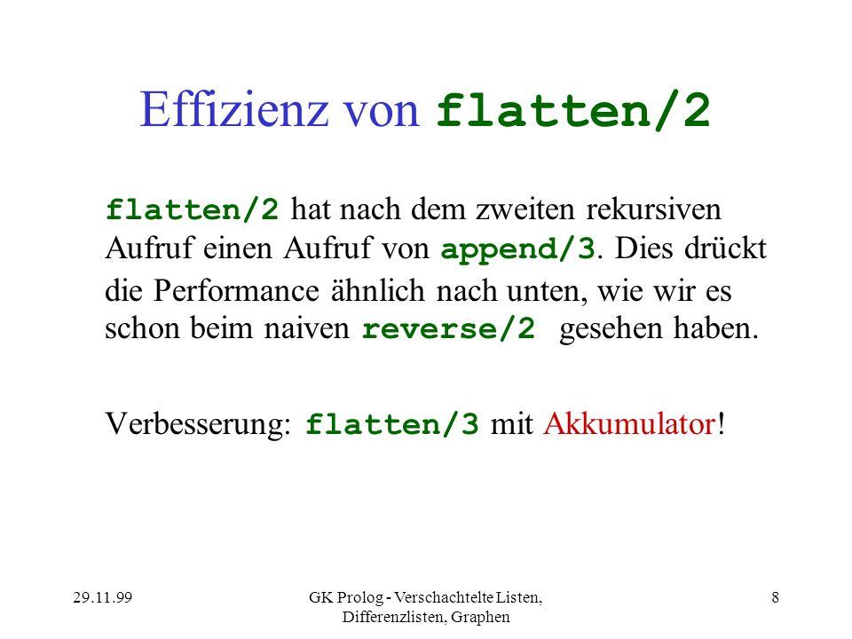 29.11.99GK Prolog - Verschachtelte Listen, Differenzlisten, Graphen 8 Effizienz von flatten/2 flatten/2 hat nach dem zweiten rekursiven Aufruf einen A