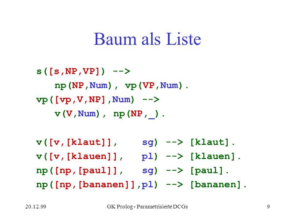 20.12.99GK Prolog - Parametrisierte DCGs9 Baum als Liste s([s,NP,VP]) --> np(NP,Num), vp(VP,Num). vp([vp,V,NP],Num) --> v(V,Num), np(NP,_). v([v,[klau