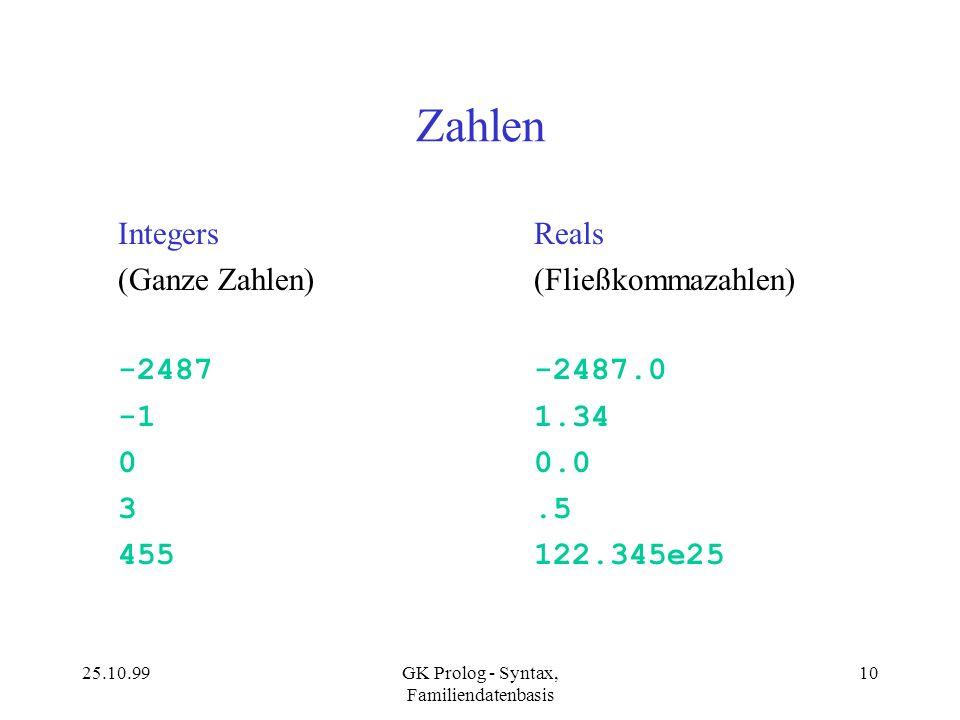 25.10.99GK Prolog - Syntax, Familiendatenbasis 10 Zahlen Integers (Ganze Zahlen) -2487 0 3 455 Reals (Fließkommazahlen) -2487.0 1.34 0.0.5 122.345e25