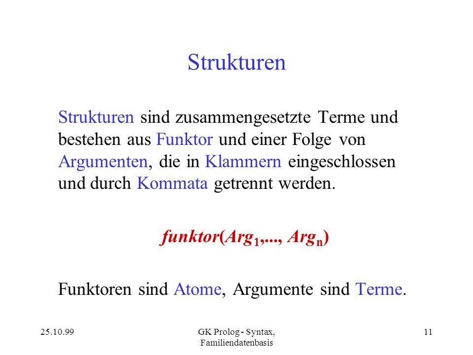 25.10.99GK Prolog - Syntax, Familiendatenbasis 11 Strukturen Strukturen sind zusammengesetzte Terme und bestehen aus Funktor und einer Folge von Argum
