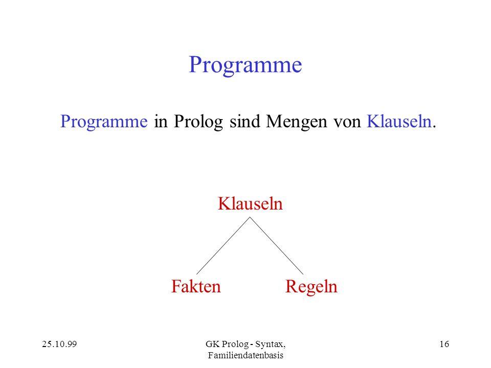 25.10.99GK Prolog - Syntax, Familiendatenbasis 16 Programme Programme in Prolog sind Mengen von Klauseln. Klauseln Fakten Regeln
