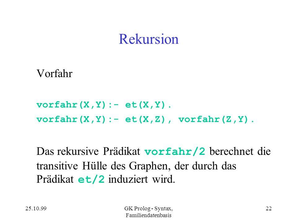 25.10.99GK Prolog - Syntax, Familiendatenbasis 22 Rekursion Vorfahr vorfahr(X,Y):- et(X,Y). vorfahr(X,Y):- et(X,Z), vorfahr(Z,Y). Das rekursive Prädik