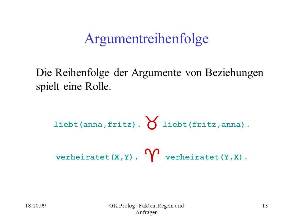 18.10.99GK Prolog - Fakten, Regeln und Anfragen 13 Argumentreihenfolge Die Reihenfolge der Argumente von Beziehungen spielt eine Rolle. liebt(anna,fri