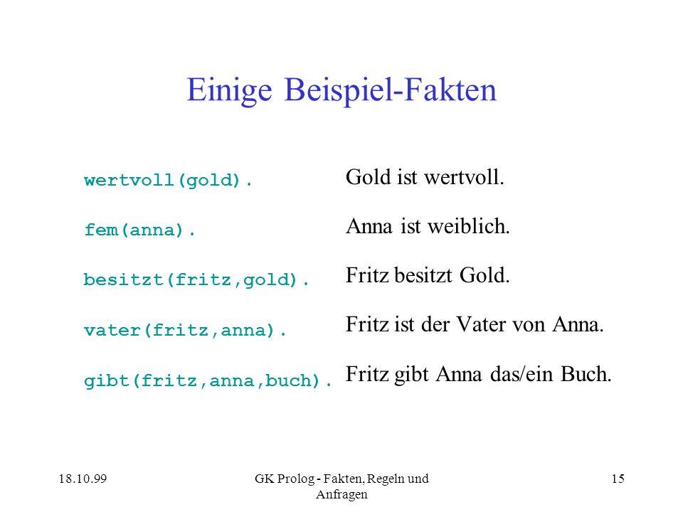 18.10.99GK Prolog - Fakten, Regeln und Anfragen 15 Einige Beispiel-Fakten wertvoll(gold). fem(anna). besitzt(fritz,gold). vater(fritz,anna). gibt(frit