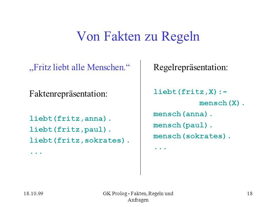 18.10.99GK Prolog - Fakten, Regeln und Anfragen 18 Von Fakten zu Regeln Fritz liebt alle Menschen. Faktenrepräsentation: liebt(fritz,anna). liebt(frit