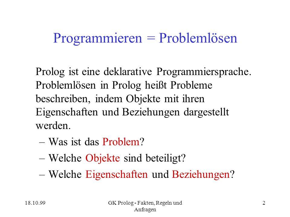 18.10.99GK Prolog - Fakten, Regeln und Anfragen 2 Programmieren = Problemlösen Prolog ist eine deklarative Programmiersprache. Problemlösen in Prolog