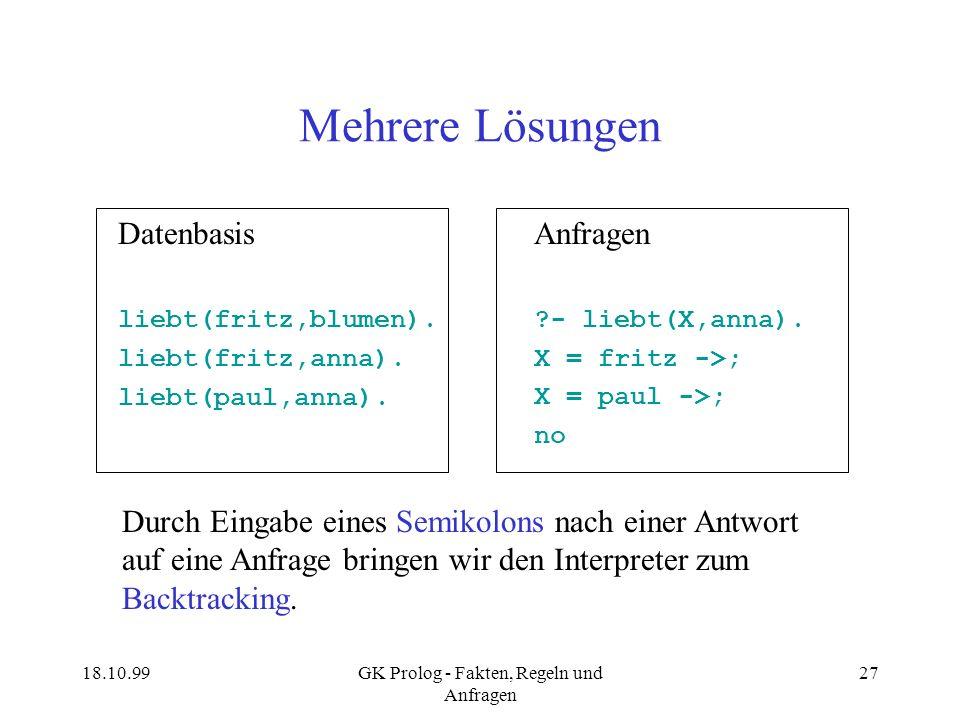 18.10.99GK Prolog - Fakten, Regeln und Anfragen 27 Mehrere Lösungen Datenbasis liebt(fritz,blumen). liebt(fritz,anna). liebt(paul,anna). Anfragen ?- l