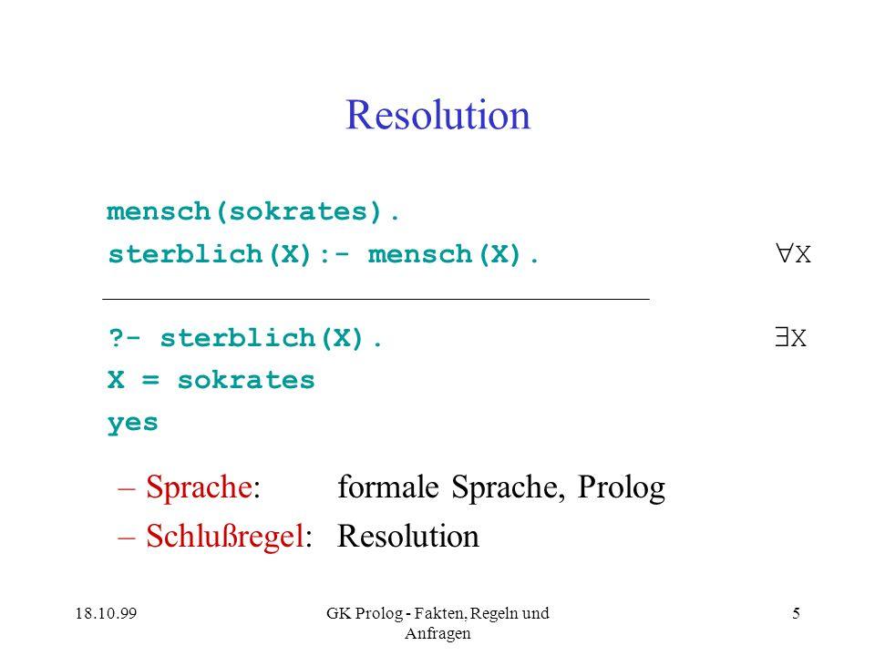 18.10.99GK Prolog - Fakten, Regeln und Anfragen 5 Resolution mensch(sokrates). sterblich(X):- mensch(X). X ?- sterblich(X). X X = sokrates yes –Sprach