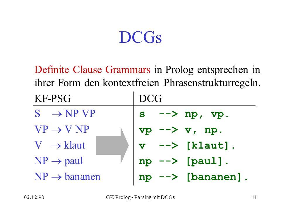 02.12.98GK Prolog - Parsing mit DCGs11 DCGs Definite Clause Grammars in Prolog entsprechen in ihrer Form den kontextfreien Phrasenstrukturregeln. KF-P