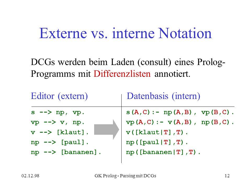 02.12.98GK Prolog - Parsing mit DCGs12 Externe vs. interne Notation DCGs werden beim Laden (consult) eines Prolog- Programms mit Differenzlisten annot