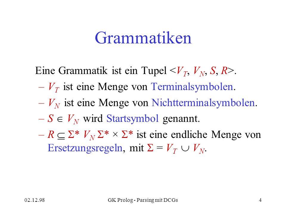02.12.98GK Prolog - Parsing mit DCGs4 Grammatiken Eine Grammatik ist ein Tupel. –V T ist eine Menge von Terminalsymbolen. –V N ist eine Menge von Nich