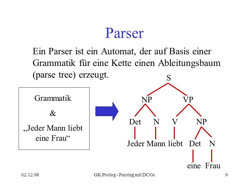 02.12.98GK Prolog - Parsing mit DCGs9 Parser Ein Parser ist ein Automat, der auf Basis einer Grammatik für eine Kette einen Ableitungsbaum (parse tree