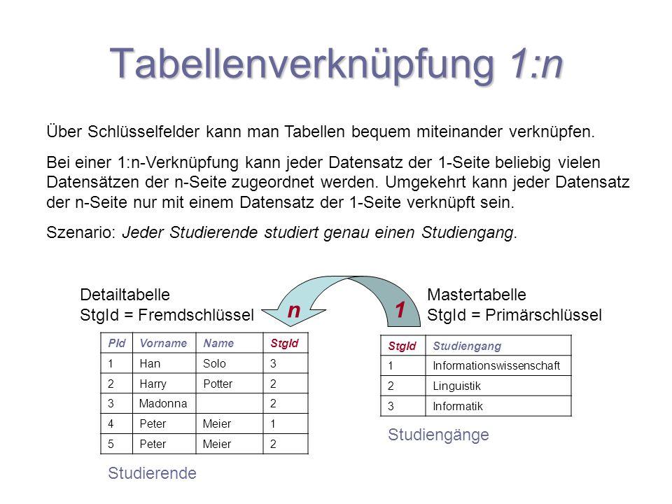 Tabellenverknüpfung n:m SemIdSeminar 1Wissensrepräsentation 2Datenbanken 3Semantik TIdPIdSemIdAbschluss 111BN 213 323AP 442BN 552AP Bei n:m-Verknüpfungen können jedem Datensatz der einen beliebig viele Datensätze der anderen Tabelle zugeordnet werden.