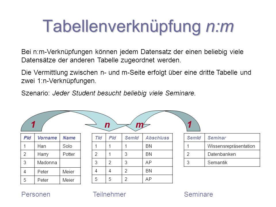 Datenmodell Ein Datenmodell ist eine Abbildung von Objekten (z.B.