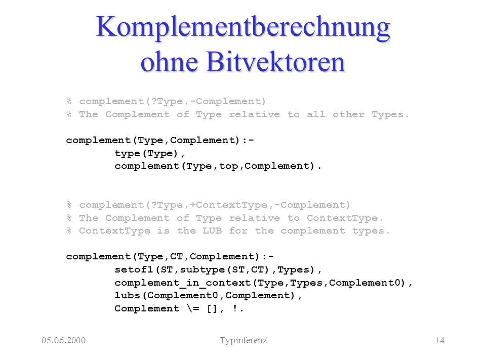 05.06.2000Typinferenz14 Komplementberechnung ohne Bitvektoren % complement( Type,-Complement) % The Complement of Type relative to all other Types.
