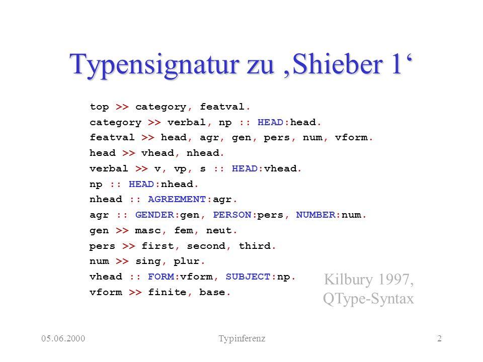 05.06.2000Typinferenz13 LUB über Extension - nicht vollständig extension/2 liegt als berechnete Faktenmenge vor.