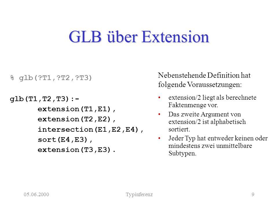 05.06.2000Typinferenz10 GLB - Berechnung / Typ-Unifikation Ein Hauptvorteil der Repräsentation durch Bitvectoren ist eine einfache Berechnung der größten unteren Schranke zweier Typen (greatest lower bound) durch die schnell Bitoperation AND.