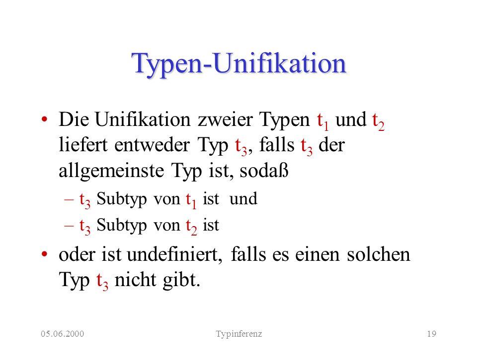 05.06.2000Typinferenz19 Typen-Unifikation Die Unifikation zweier Typen t 1 und t 2 liefert entweder Typ t 3, falls t 3 der allgemeinste Typ ist, sodaß –t 3 Subtyp von t 1 ist und –t 3 Subtyp von t 2 ist oder ist undefiniert, falls es einen solchen Typ t 3 nicht gibt.