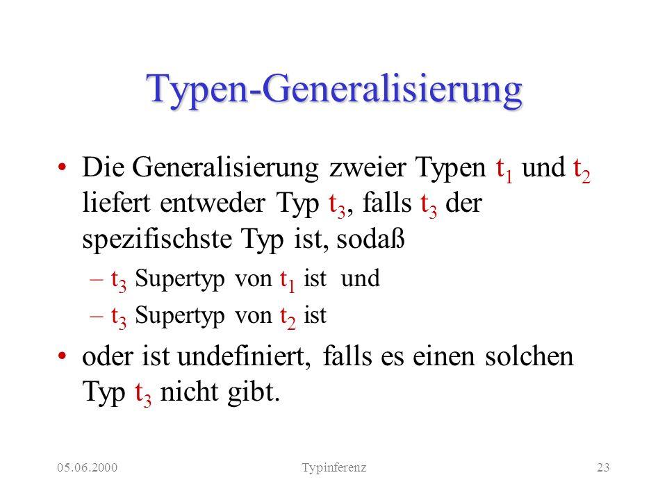 05.06.2000Typinferenz23 Typen-Generalisierung Die Generalisierung zweier Typen t 1 und t 2 liefert entweder Typ t 3, falls t 3 der spezifischste Typ ist, sodaß –t 3 Supertyp von t 1 ist und –t 3 Supertyp von t 2 ist oder ist undefiniert, falls es einen solchen Typ t 3 nicht gibt.