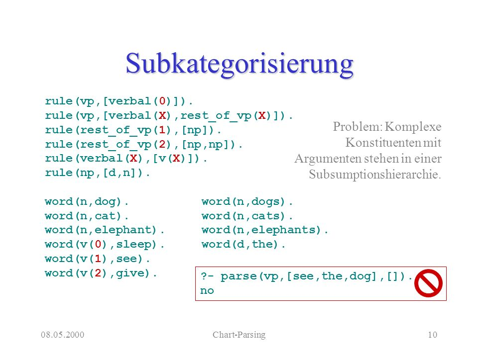 08.05.2000Chart-Parsing10 Subkategorisierung rule(vp,[verbal(0)]). rule(vp,[verbal(X),rest_of_vp(X)]). rule(rest_of_vp(1),[np]). rule(rest_of_vp(2),[n