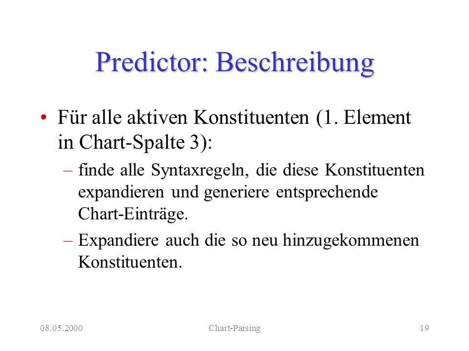 08.05.2000Chart-Parsing19 Predictor: Beschreibung Für alle aktiven Konstituenten (1. Element in Chart-Spalte 3): –finde alle Syntaxregeln, die diese K