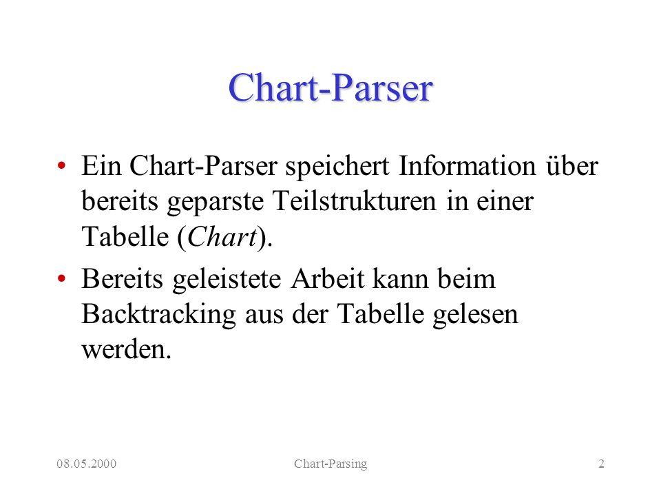 08.05.2000Chart-Parsing2 Chart-Parser Ein Chart-Parser speichert Information über bereits geparste Teilstrukturen in einer Tabelle (Chart).