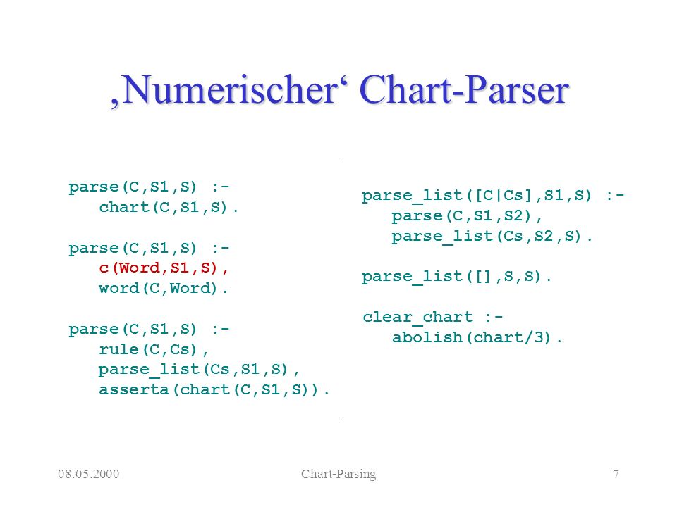 08.05.2000Chart-Parsing18 Earley-Parser: Das Gerüst % parse(+C,+S1,-S) % Parse a constituent of type C from input string S1, % leaving remainder of input in S.