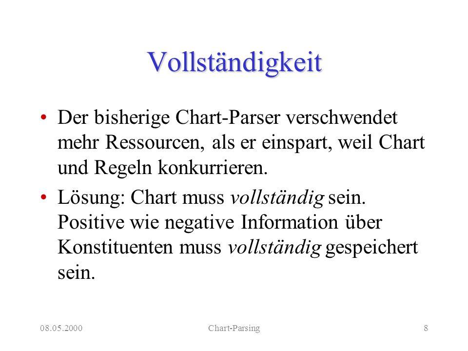 08.05.2000Chart-Parsing8 Vollständigkeit Der bisherige Chart-Parser verschwendet mehr Ressourcen, als er einspart, weil Chart und Regeln konkurrieren.
