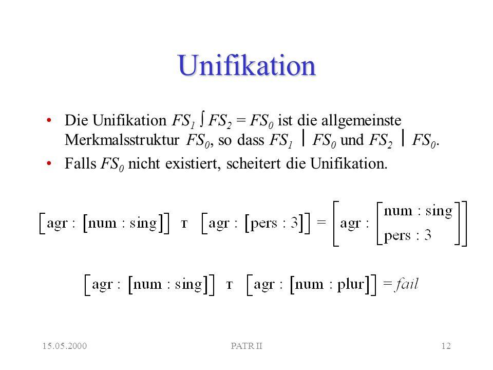 15.05.2000PATR II12 Unifikation Die Unifikation FS 1 FS 2 = FS 0 ist die allgemeinste Merkmalsstruktur FS 0, so dass FS 1 FS 0 und FS 2 FS 0.