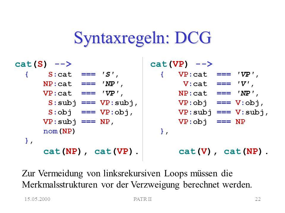 15.05.2000PATR II22 Syntaxregeln: DCG cat(S) --> { S:cat === S , NP:cat === NP , VP:cat === VP , S:subj === VP:subj, S:obj === VP:obj, VP:subj === NP, nom(NP) }, cat(NP), cat(VP).