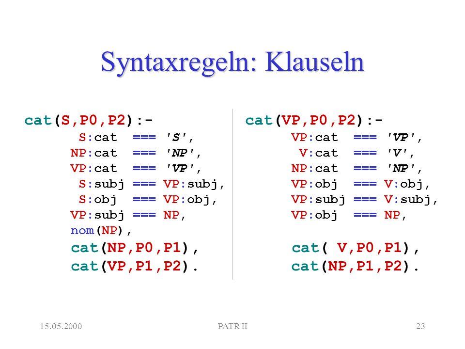 15.05.2000PATR II23 Syntaxregeln: Klauseln cat(S,P0,P2):- S:cat === S , NP:cat === NP , VP:cat === VP , S:subj === VP:subj, S:obj === VP:obj, VP:subj === NP, nom(NP), cat(NP,P0,P1), cat(VP,P1,P2).