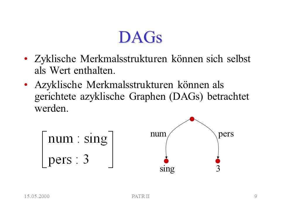15.05.2000PATR II9 DAGs Zyklische Merkmalsstrukturen können sich selbst als Wert enthalten.