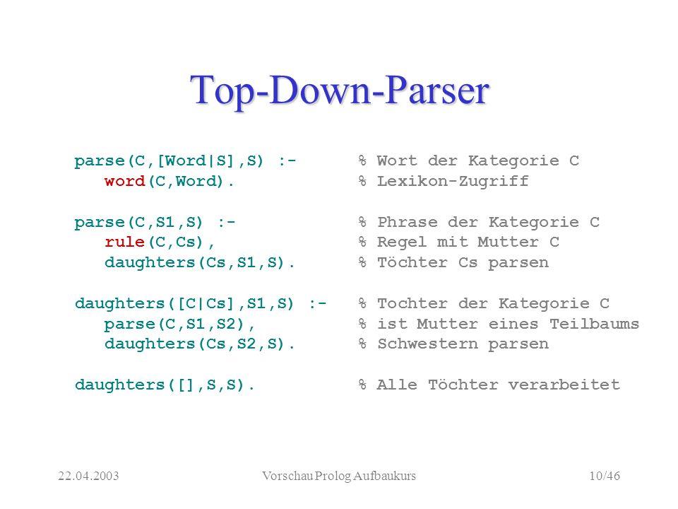 22.04.2003Vorschau Prolog Aufbaukurs10/46 Top-Down-Parser parse(C,[Word|S],S) :- word(C,Word).