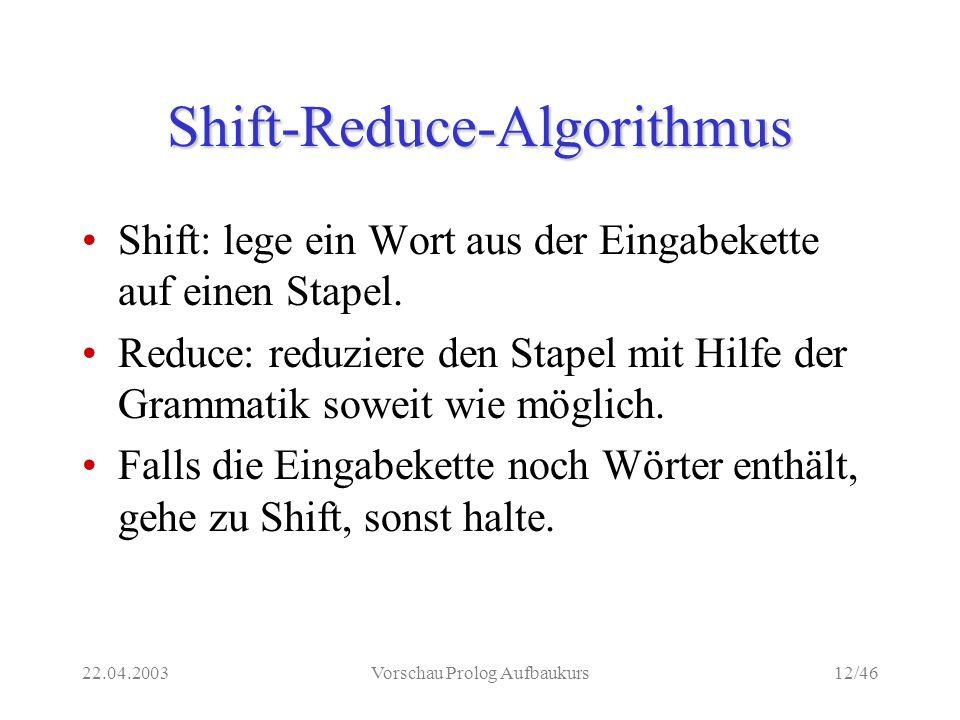 22.04.2003Vorschau Prolog Aufbaukurs12/46 Shift-Reduce-Algorithmus Shift: lege ein Wort aus der Eingabekette auf einen Stapel.
