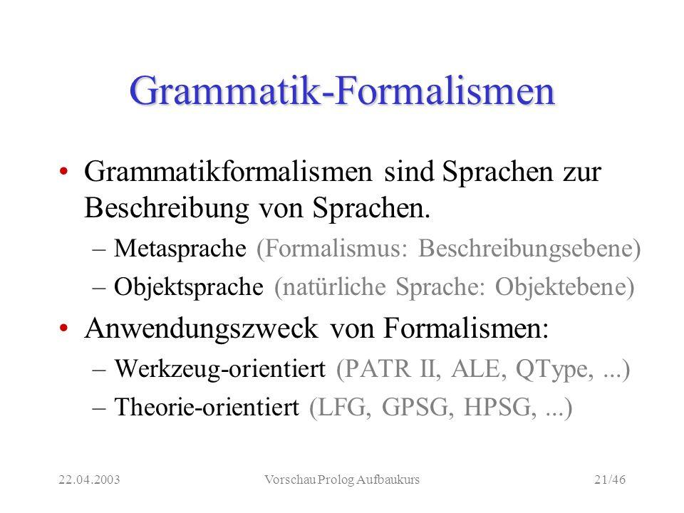 22.04.2003Vorschau Prolog Aufbaukurs21/46 Grammatik-Formalismen Grammatikformalismen sind Sprachen zur Beschreibung von Sprachen.