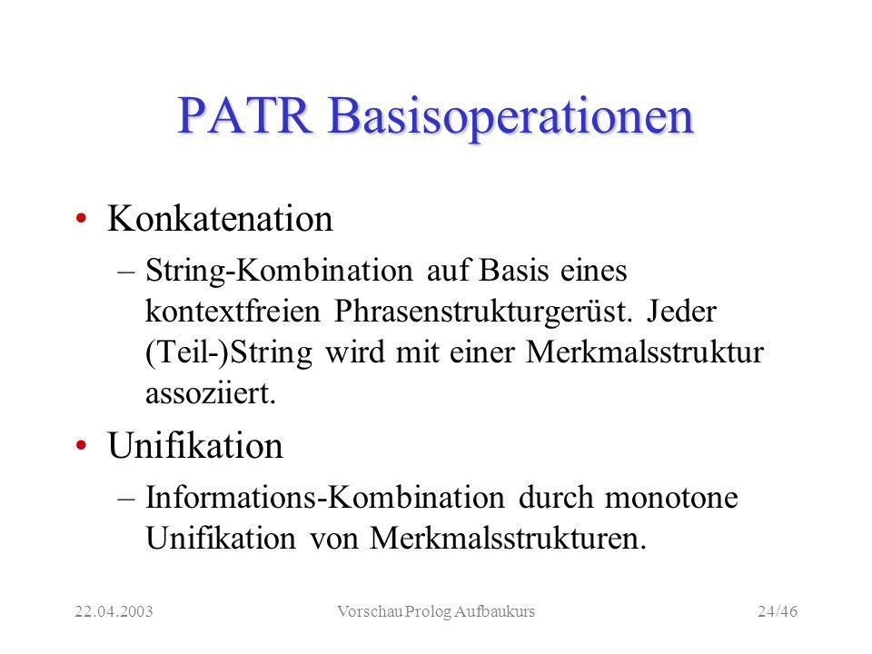 22.04.2003Vorschau Prolog Aufbaukurs24/46 PATR Basisoperationen Konkatenation –String-Kombination auf Basis eines kontextfreien Phrasenstrukturgerüst.