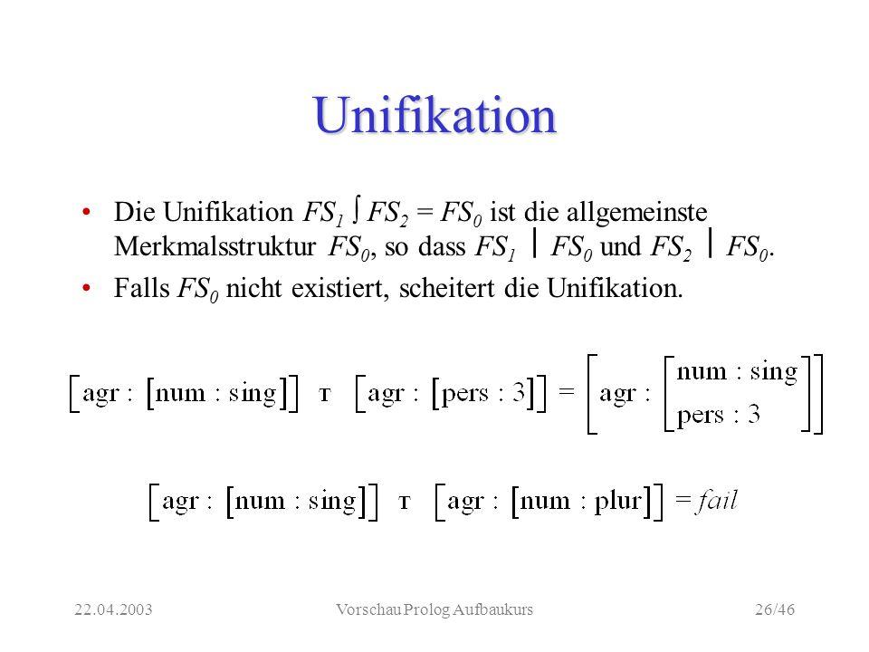 22.04.2003Vorschau Prolog Aufbaukurs26/46 Unifikation Die Unifikation FS 1 FS 2 = FS 0 ist die allgemeinste Merkmalsstruktur FS 0, so dass FS 1 FS 0 und FS 2 FS 0.