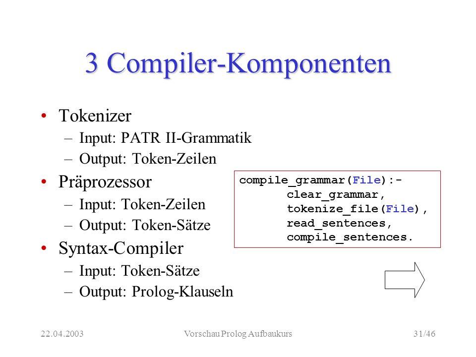 22.04.2003Vorschau Prolog Aufbaukurs31/46 3 Compiler-Komponenten Tokenizer –Input: PATR II-Grammatik –Output: Token-Zeilen Präprozessor –Input: Token-Zeilen –Output: Token-Sätze Syntax-Compiler –Input: Token-Sätze –Output: Prolog-Klauseln compile_grammar(File):- clear_grammar, tokenize_file(File), read_sentences, compile_sentences.
