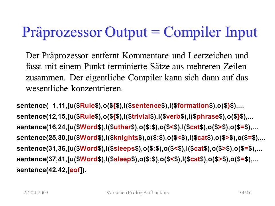 22.04.2003Vorschau Prolog Aufbaukurs34/46 Präprozessor Output = Compiler Input sentence( 1,11,[u($Rule$),o(${$),l($sentence$),l($formation$),o($}$),...