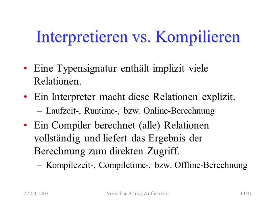 22.04.2003Vorschau Prolog Aufbaukurs44/46 Interpretieren vs.