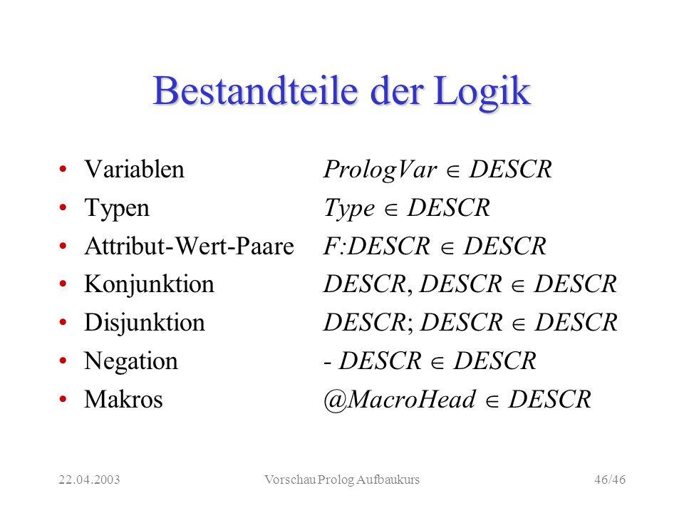 22.04.2003Vorschau Prolog Aufbaukurs46/46 Bestandteile der Logik Variablen Typen Attribut-Wert-Paare Konjunktion Disjunktion Negation Makros PrologVar DESCR Type DESCR F:DESCR DESCR DESCR, DESCR DESCR DESCR; DESCR DESCR - DESCR DESCR @MacroHead DESCR