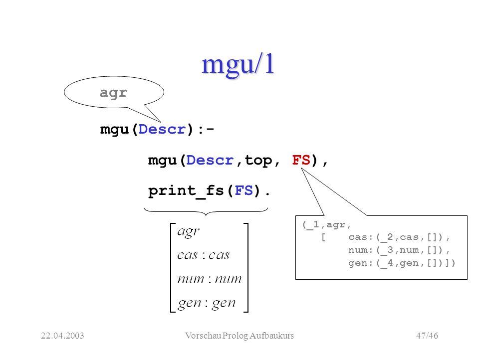 22.04.2003Vorschau Prolog Aufbaukurs47/46 mgu/1 mgu(Descr):- mgu(Descr,top, FS), print_fs(FS).