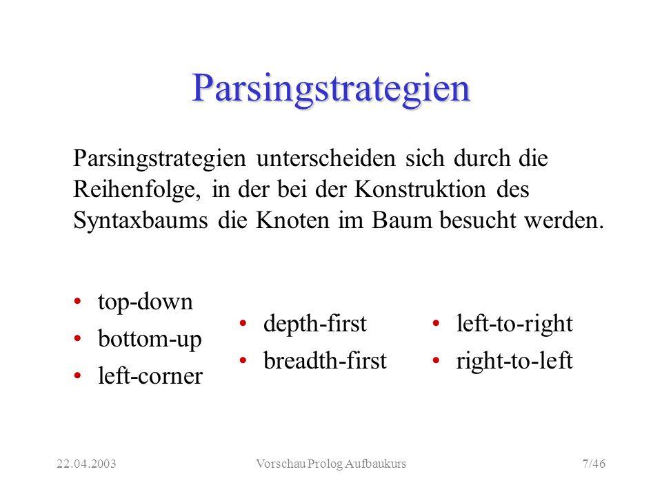 22.04.2003Vorschau Prolog Aufbaukurs7/46 Parsingstrategien top-down bottom-up left-corner Parsingstrategien unterscheiden sich durch die Reihenfolge, in der bei der Konstruktion des Syntaxbaums die Knoten im Baum besucht werden.