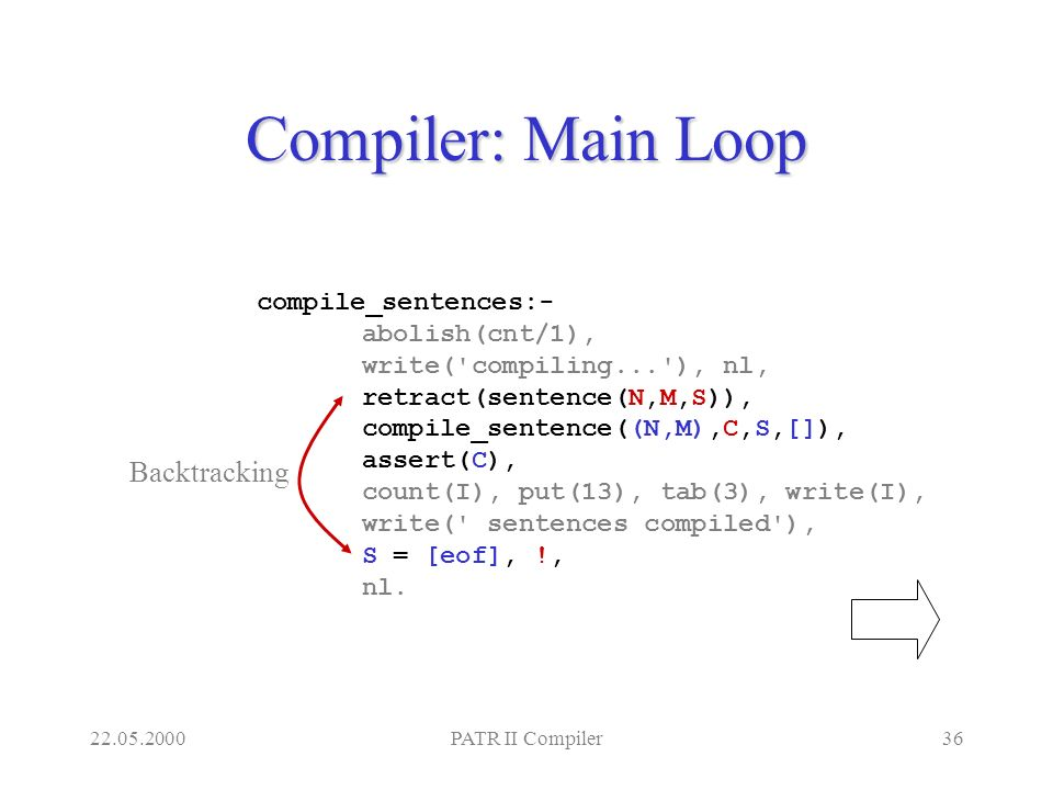 22.05.2000PATR II Compiler36 Compiler: Main Loop compile_sentences:- abolish(cnt/1), write( compiling... ), nl, retract(sentence(N,M,S)), compile_sentence((N,M),C,S,[]), assert(C), count(I), put(13), tab(3), write(I), write( sentences compiled ), S = [eof], !, nl.